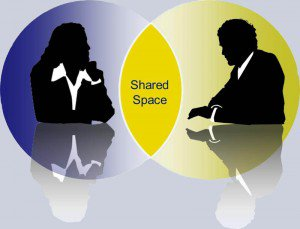 actions for conducting stakeholder interviews